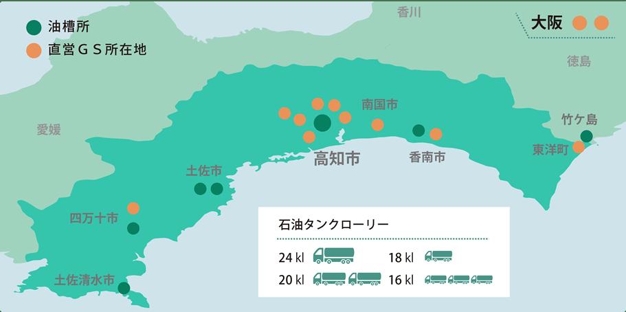 石油基地ネットワーク・設備